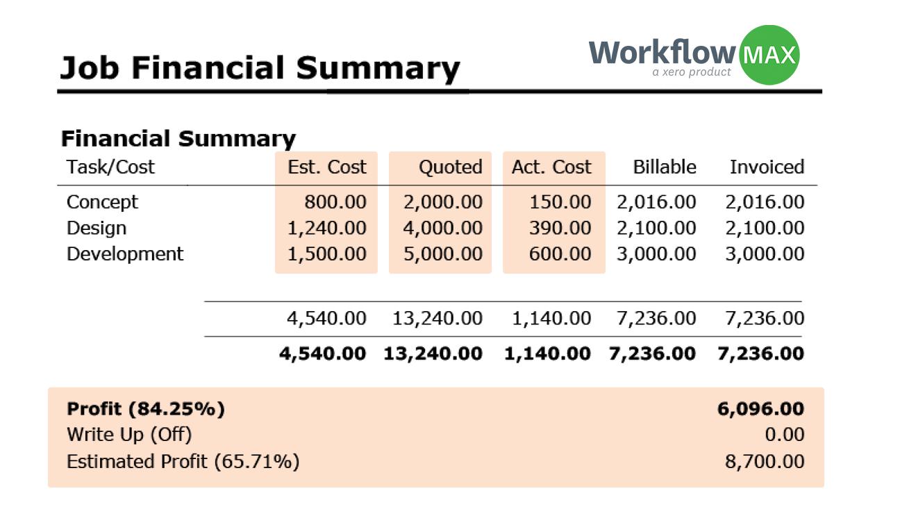 Online job costing software
