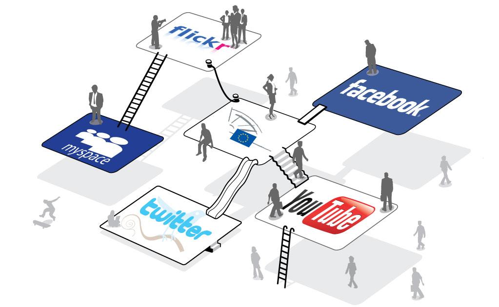 Social media advertising platforms.