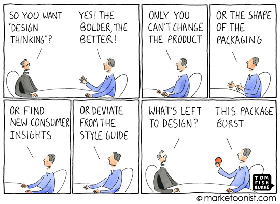 client meeting design thinking