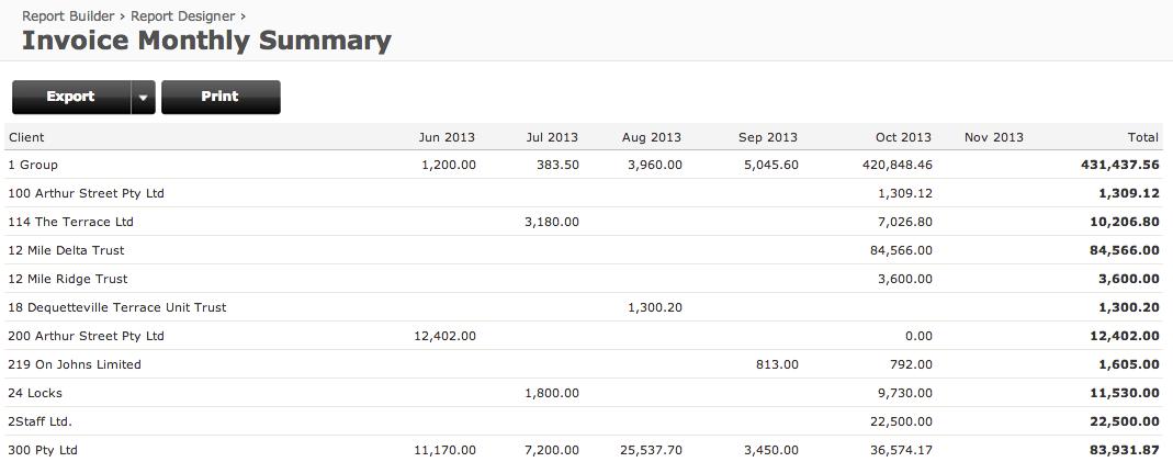 WorkflowMax___Invoice_Monthly_Summary