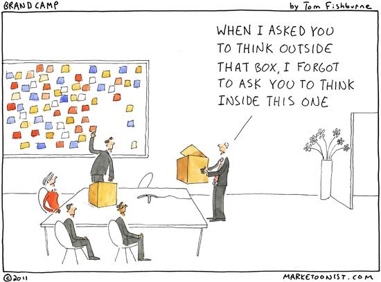 brainstorming box