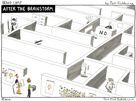 after the brainstorm