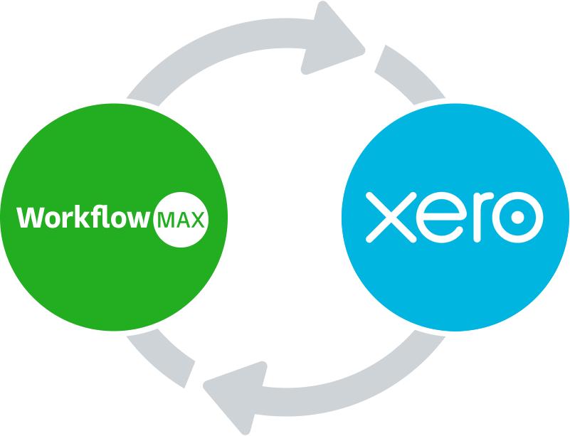 WorkflowMax + Xero