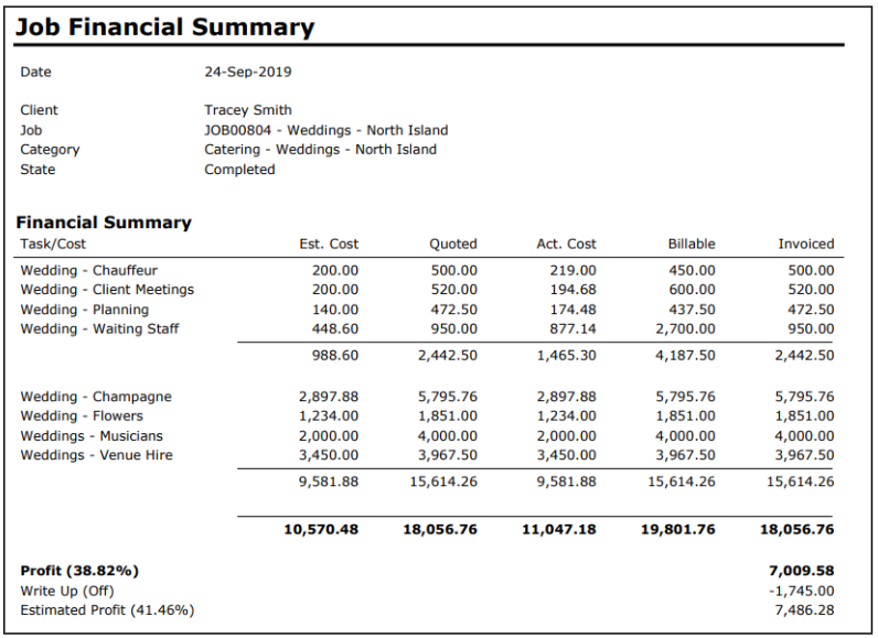 blog image Job financial summary report