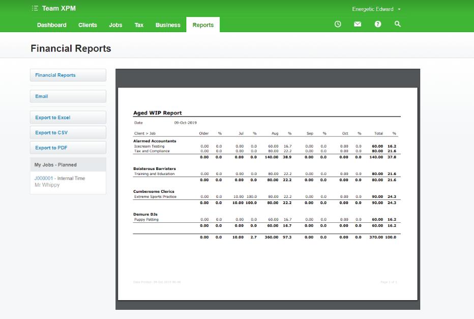 wIP report