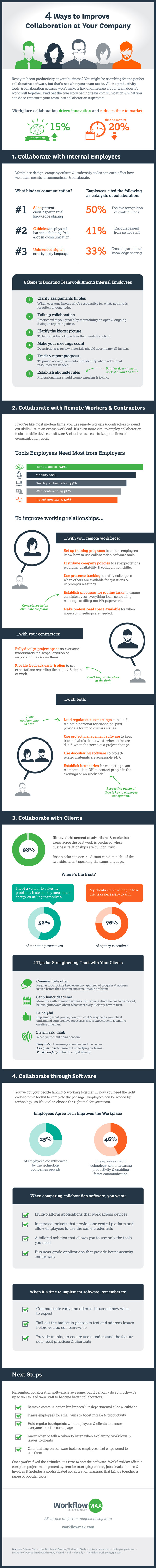 4 Ways To Improve Collaboration at Your Company