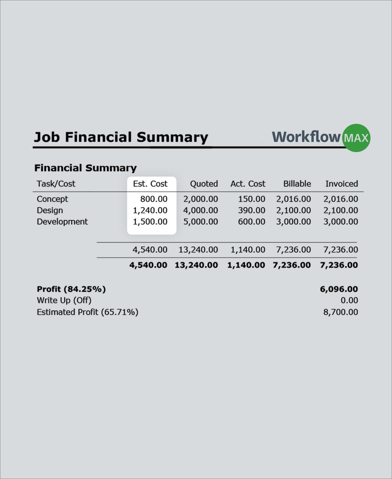 estimated-cost